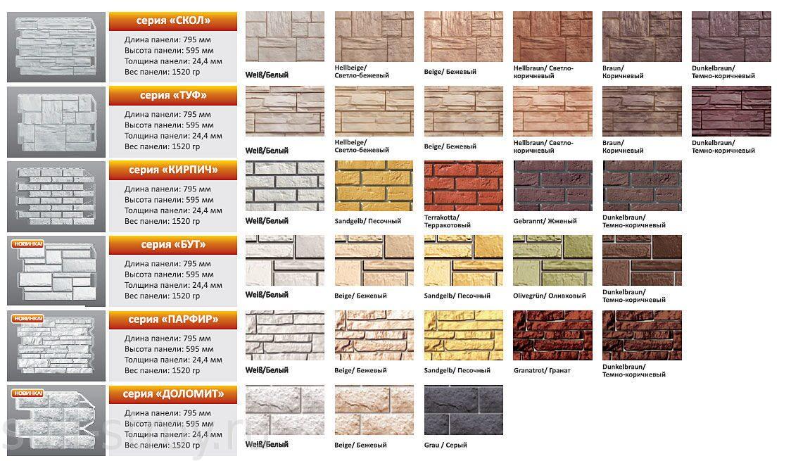 полипропиленовые панели для фасада дома поможет продлить